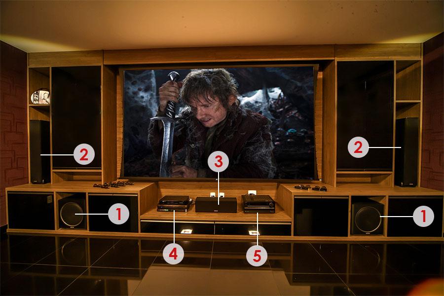 cinema em casa equipamentos